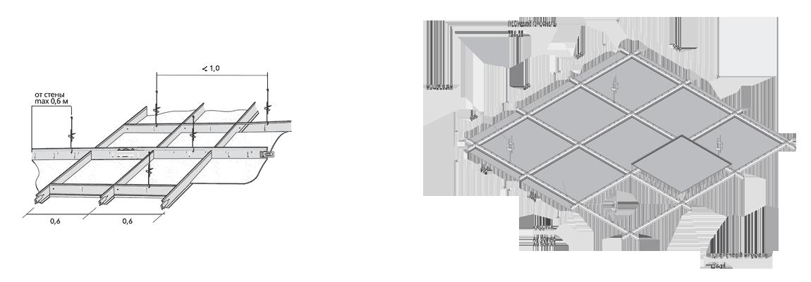 Монтаж навесного потолка армстронг своими руками 57